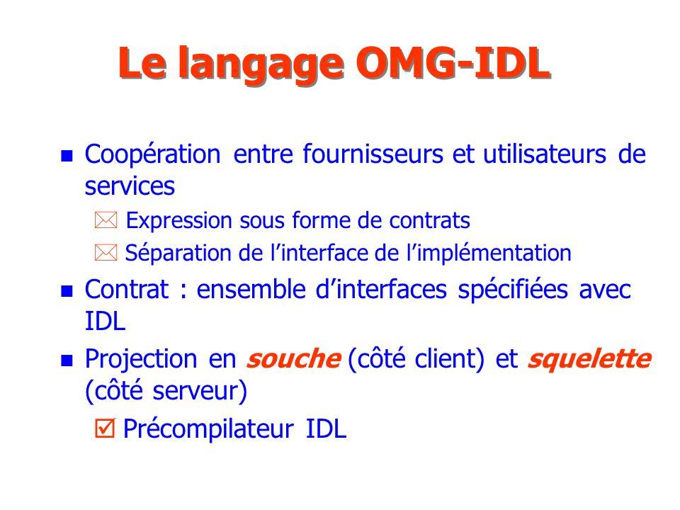 Le langage OMG-IDL Coopération entre fournisseurs et utilisateurs de services. Expression sous forme de contrats.
