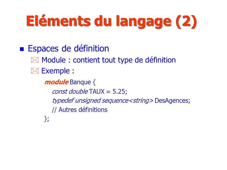 Eléments du langage (2) Espaces de définition