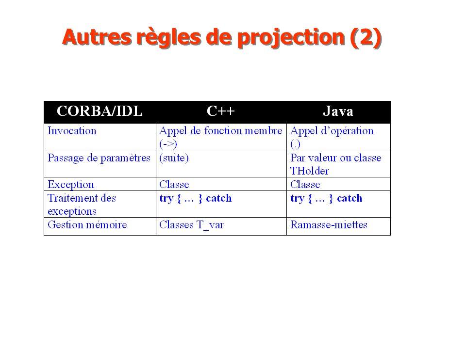 Autres règles de projection (2)