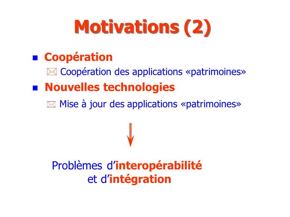 Problèmes d'interopérabilité