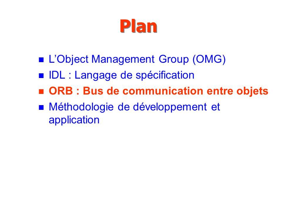 Plan L'Object Management Group (OMG) IDL : Langage de spécification