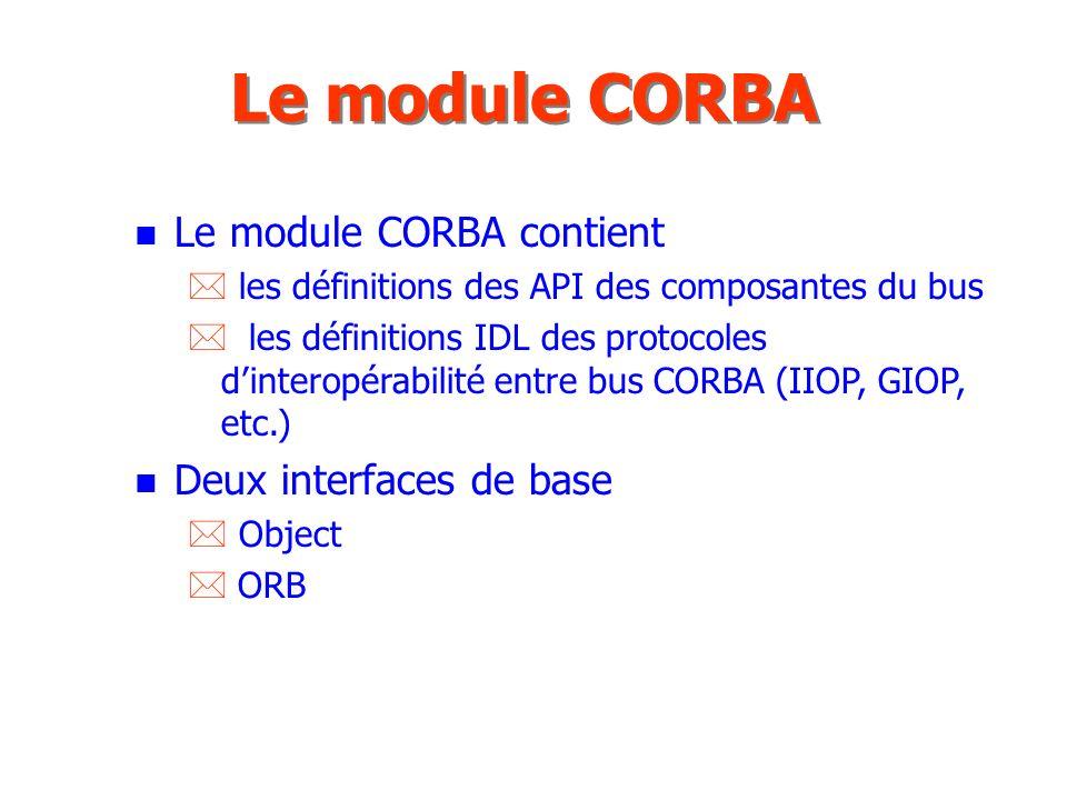 Le module CORBA Le module CORBA contient Deux interfaces de base