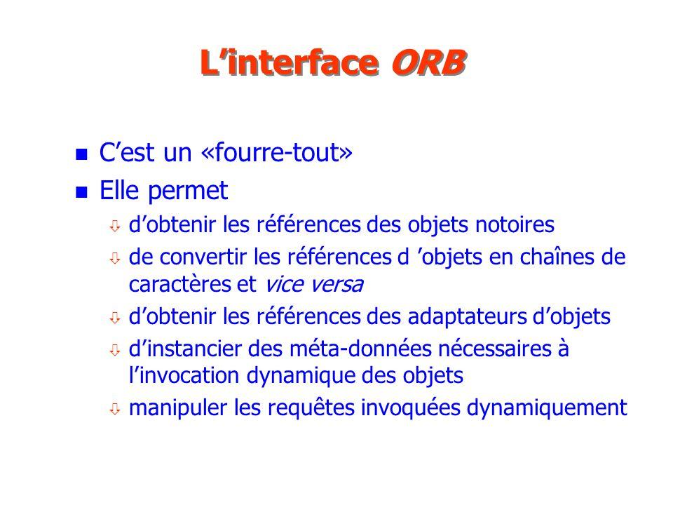 L'interface ORB C'est un «fourre-tout» Elle permet