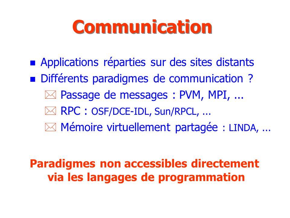 Communication Applications réparties sur des sites distants