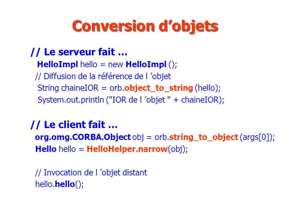 Conversion d'objets // Le serveur fait … // Le client fait …