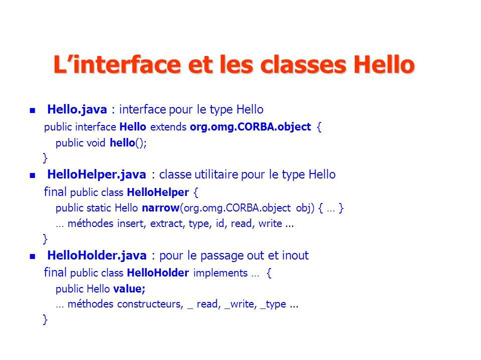 L'interface et les classes Hello