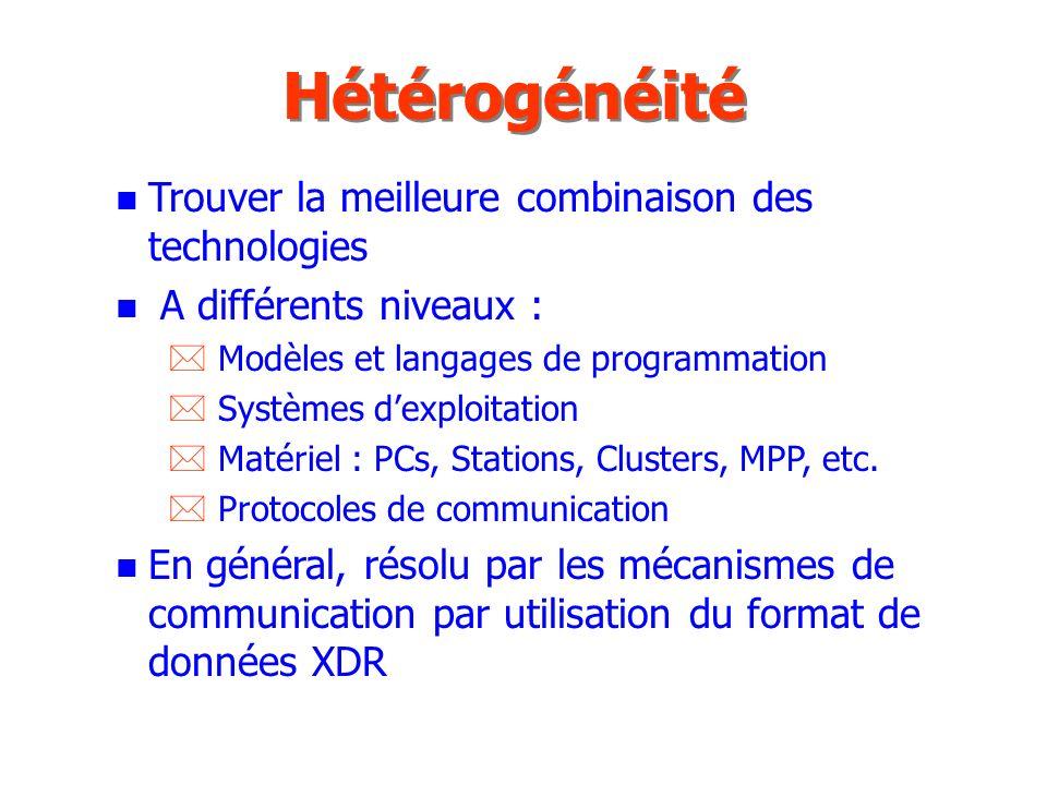 Hétérogénéité Trouver la meilleure combinaison des technologies