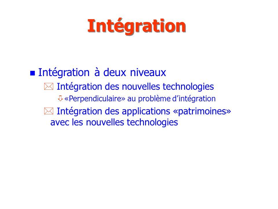 Intégration Intégration à deux niveaux