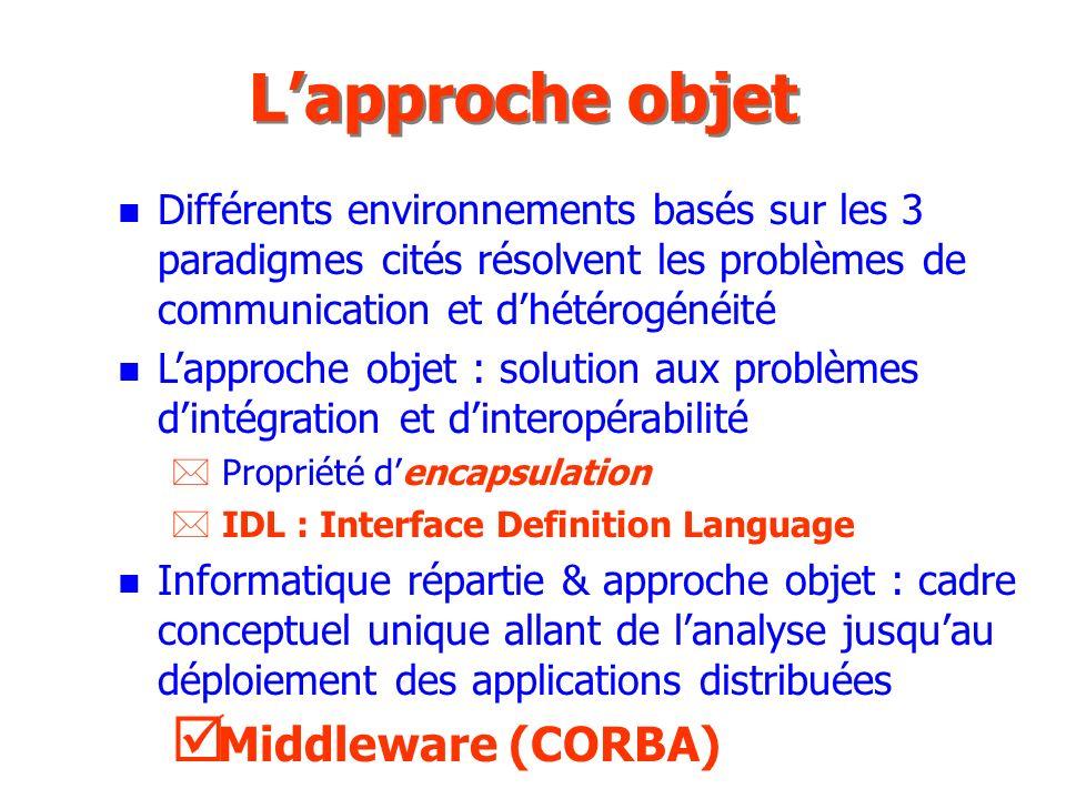 L'approche objet Différents environnements basés sur les 3 paradigmes cités résolvent les problèmes de communication et d'hétérogénéité.