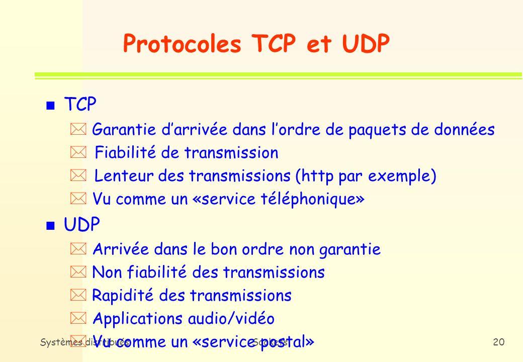 Protocoles TCP et UDP TCP UDP