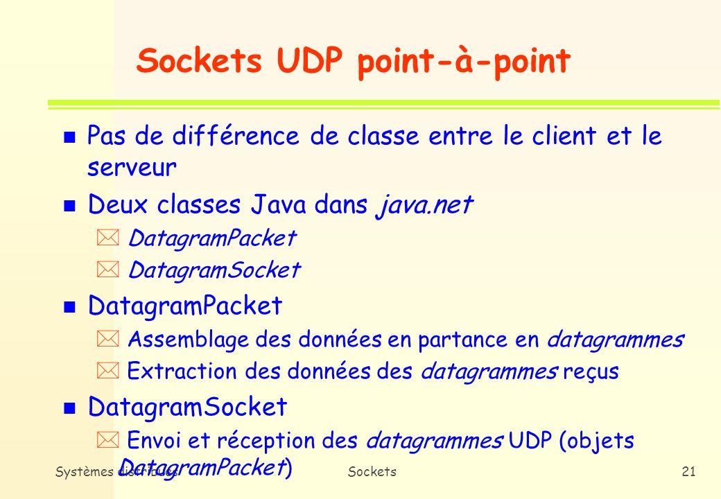 Sockets UDP point-à-point