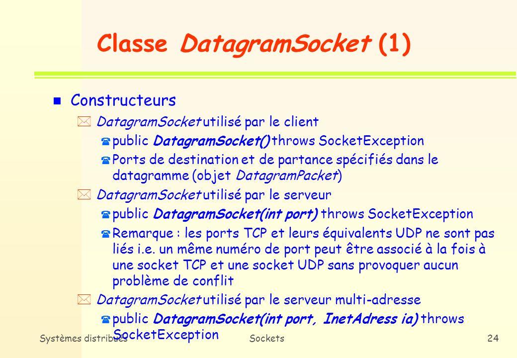 Classe DatagramSocket (1)