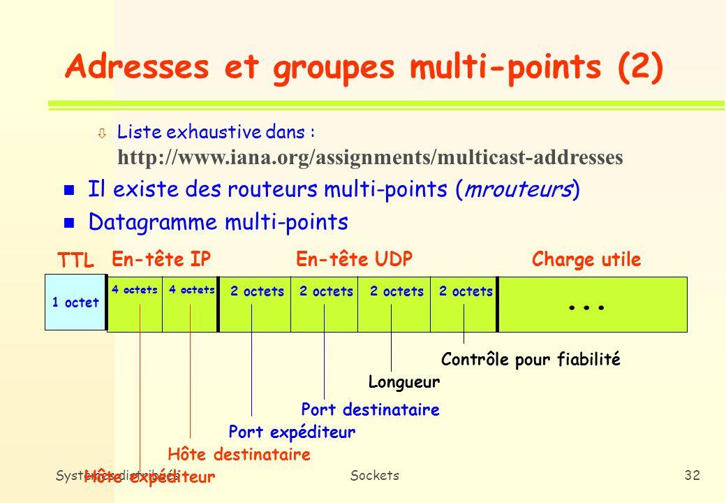 Adresses et groupes multi-points (2)