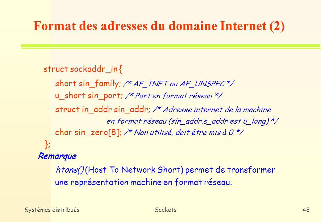 Format des adresses du domaine Internet (2)