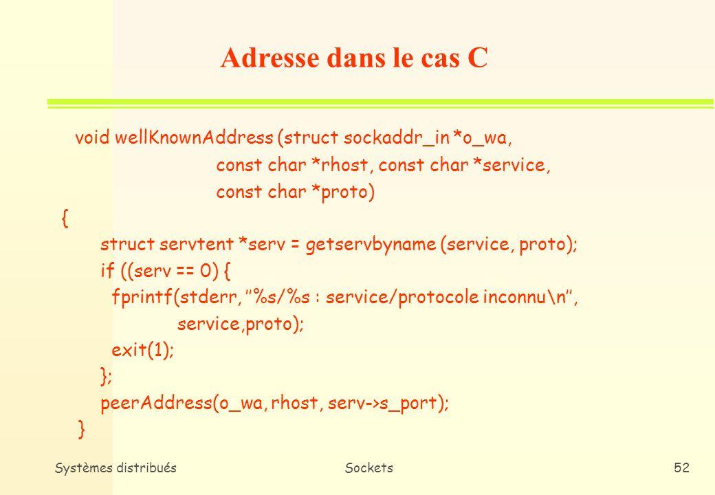 Adresse dans le cas C void wellKnownAddress (struct sockaddr_in *o_wa,