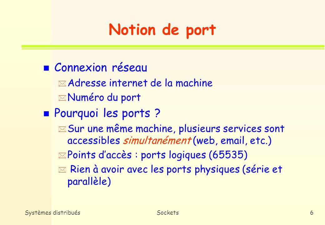 Notion de port Connexion réseau Pourquoi les ports