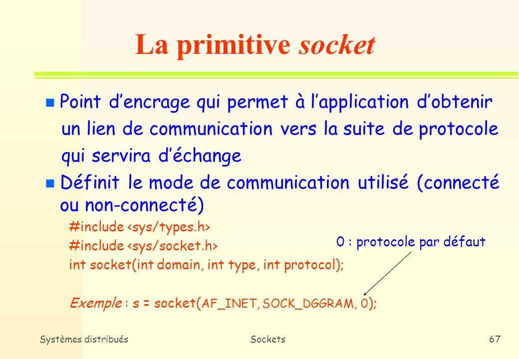 La primitive socket Point d'encrage qui permet à l'application d'obtenir. un lien de communication vers la suite de protocole.