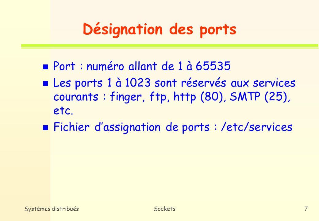 Désignation des ports Port : numéro allant de 1 à 65535