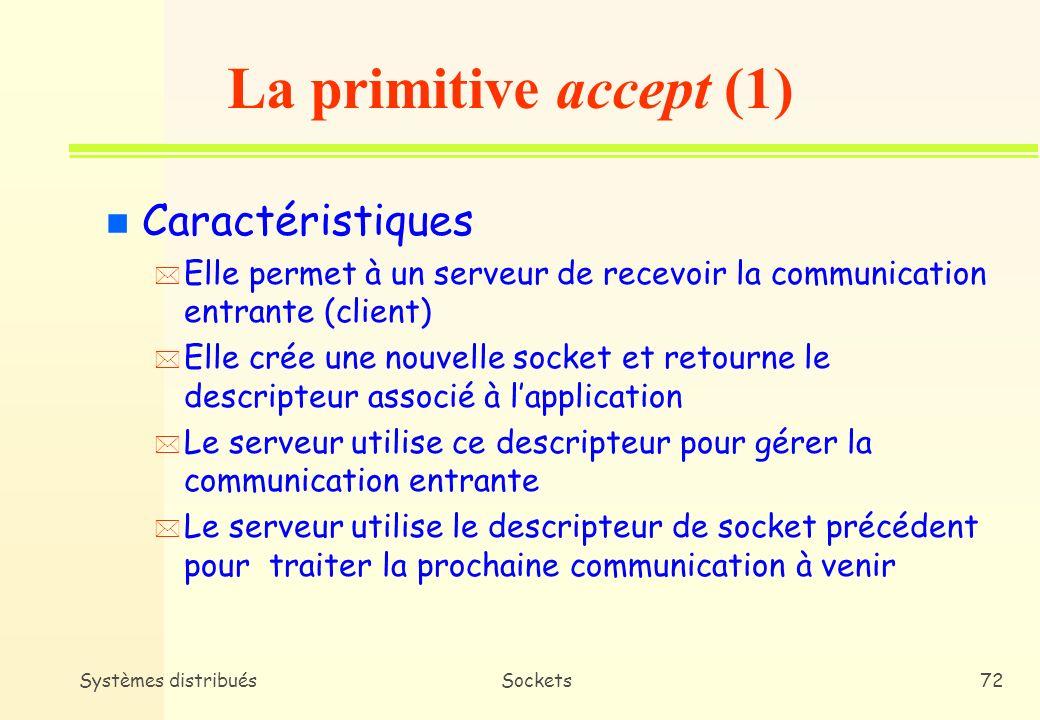 La primitive accept (1) Caractéristiques