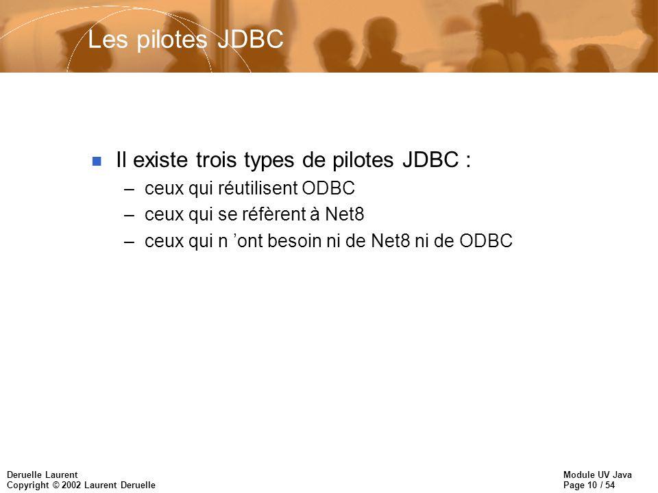 Les pilotes JDBC Il existe trois types de pilotes JDBC :