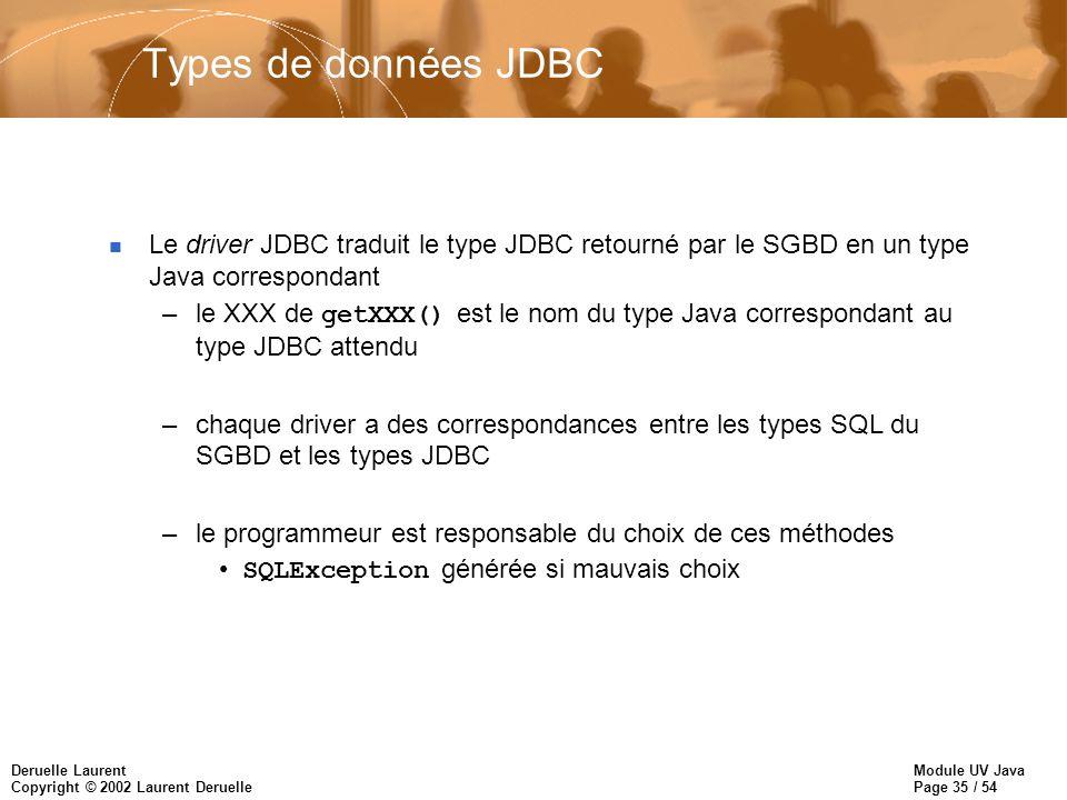 Types de données JDBC Le driver JDBC traduit le type JDBC retourné par le SGBD en un type Java correspondant.