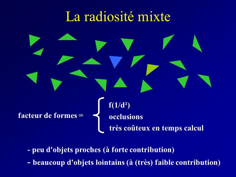 La radiosité mixte f(1/d²) facteur de formes = occlusions. très coûteux en temps calcul. - peu d objets proches (à forte contribution)