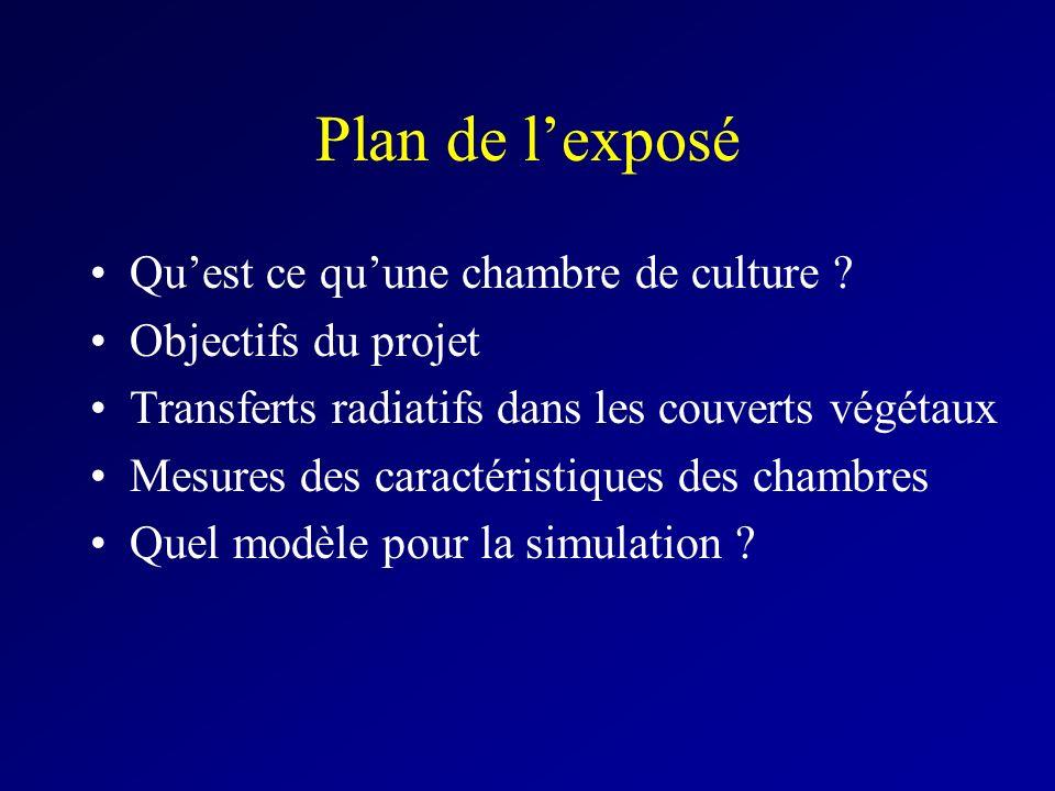 Plan de l'exposé Qu'est ce qu'une chambre de culture
