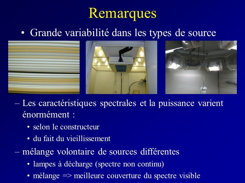 Remarques Grande variabilité dans les types de source