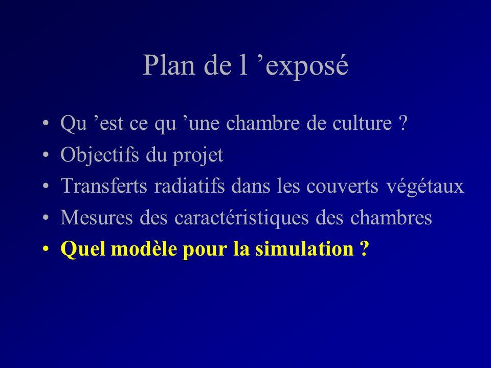 Plan de l 'exposé Qu 'est ce qu 'une chambre de culture