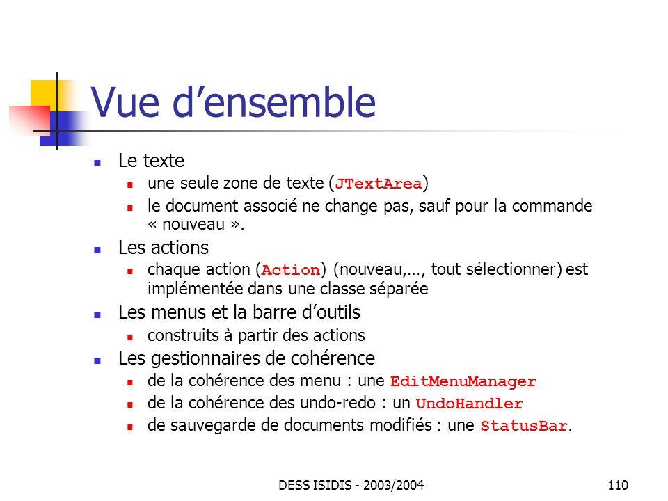Vue d'ensemble Le texte Les actions Les menus et la barre d'outils