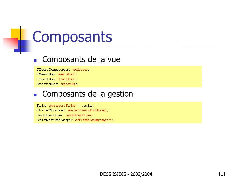 Composants Composants de la vue Composants de la gestion