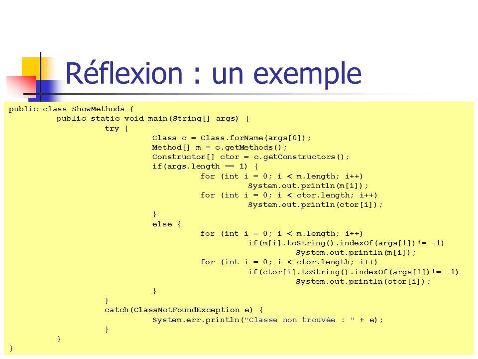 Réflexion : un exemple Un extracteur de méthodes