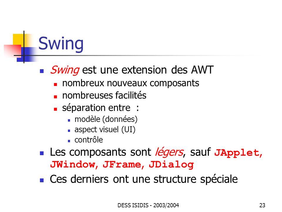 Swing Swing est une extension des AWT