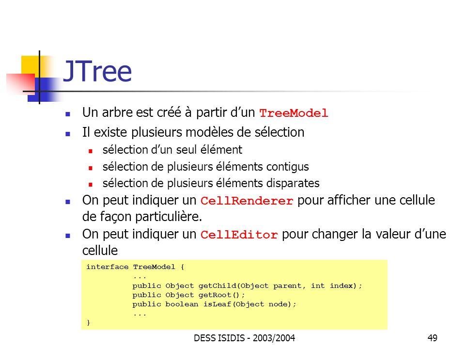 JTree Un arbre est créé à partir d'un TreeModel