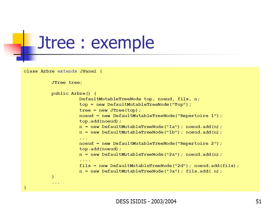 Jtree : exemple DESS ISIDIS - 2003/2004 class Arbre extends JPanel {