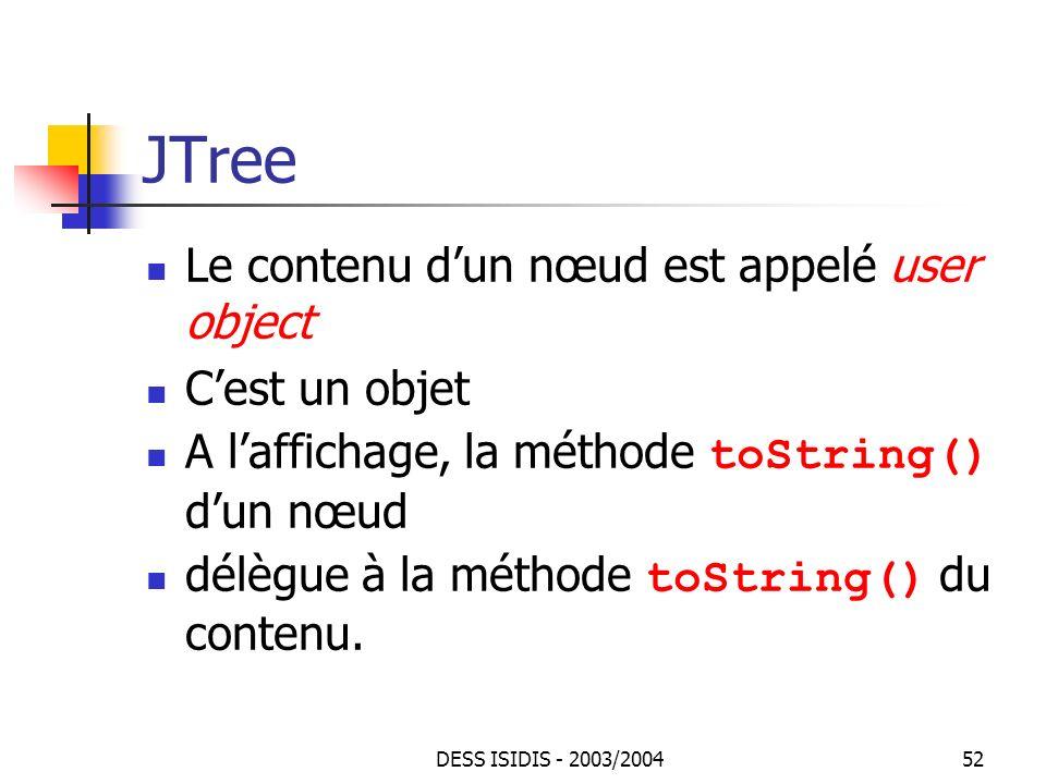 JTree Le contenu d'un nœud est appelé user object C'est un objet