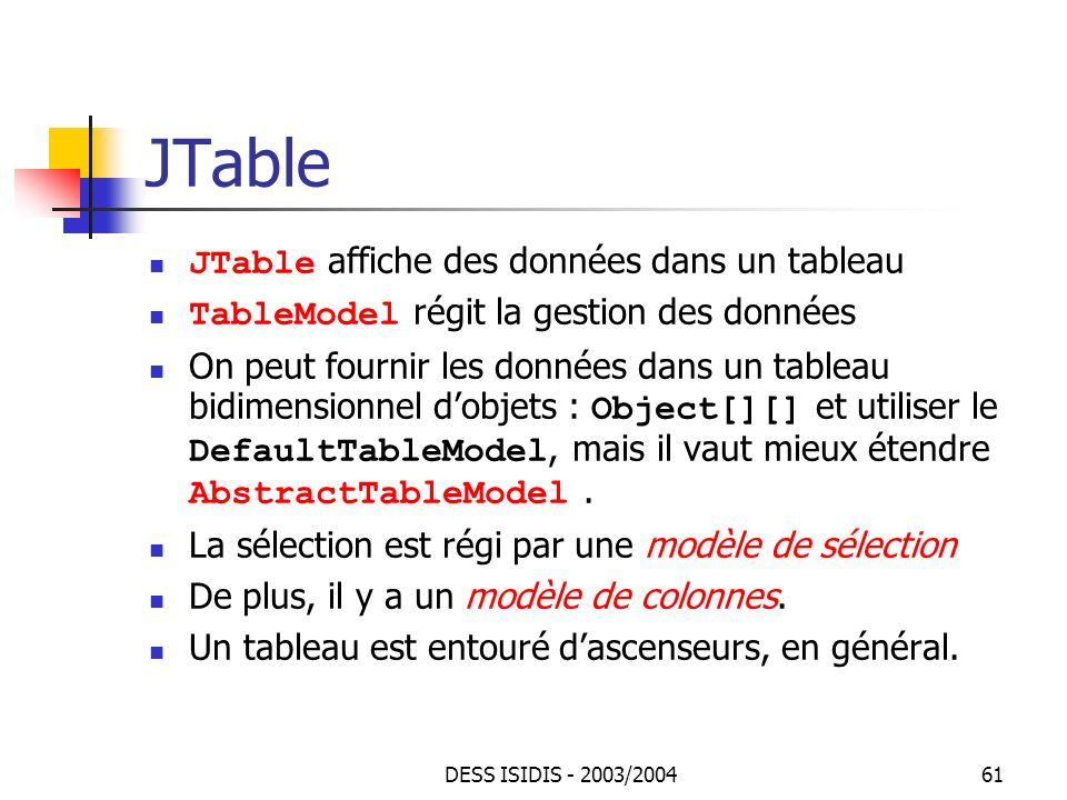 JTable JTable affiche des données dans un tableau