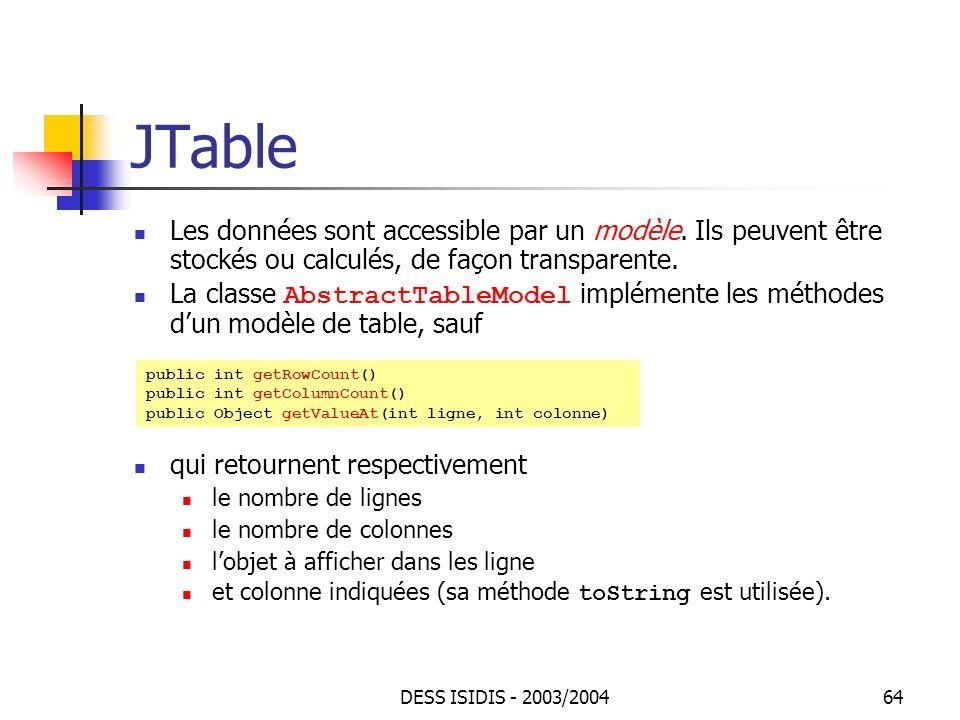 JTable Les données sont accessible par un modèle. Ils peuvent être stockés ou calculés, de façon transparente.