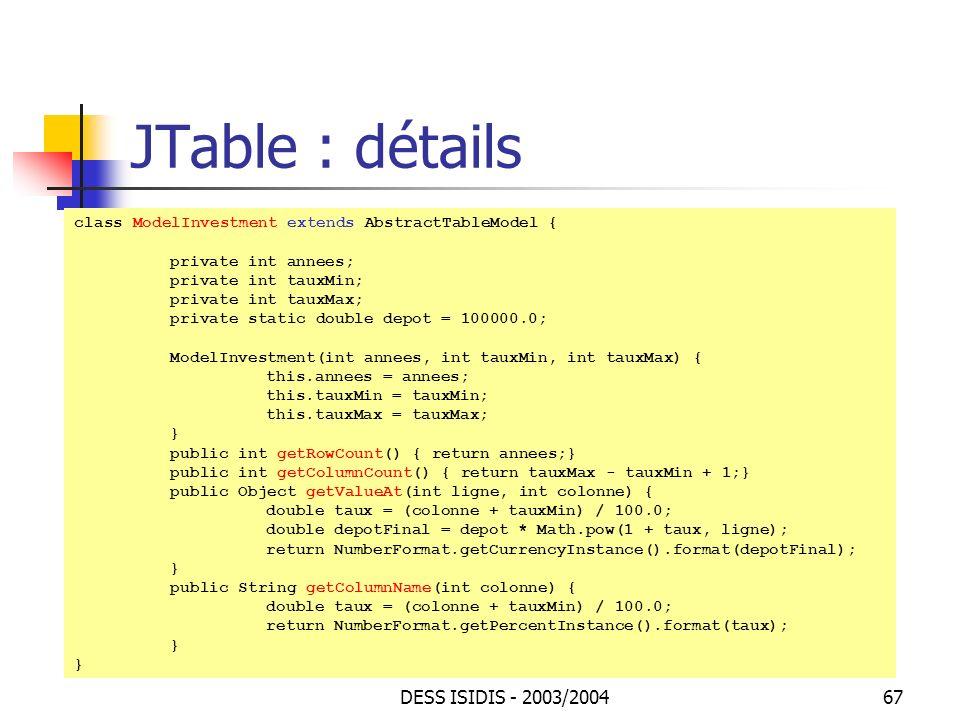JTable : détails DESS ISIDIS - 2003/2004