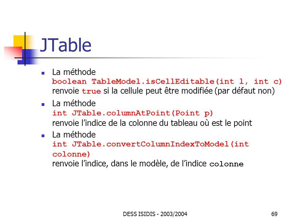 JTable La méthode boolean TableModel.isCellEditable(int l, int c) renvoie true si la cellule peut être modifiée (par défaut non)
