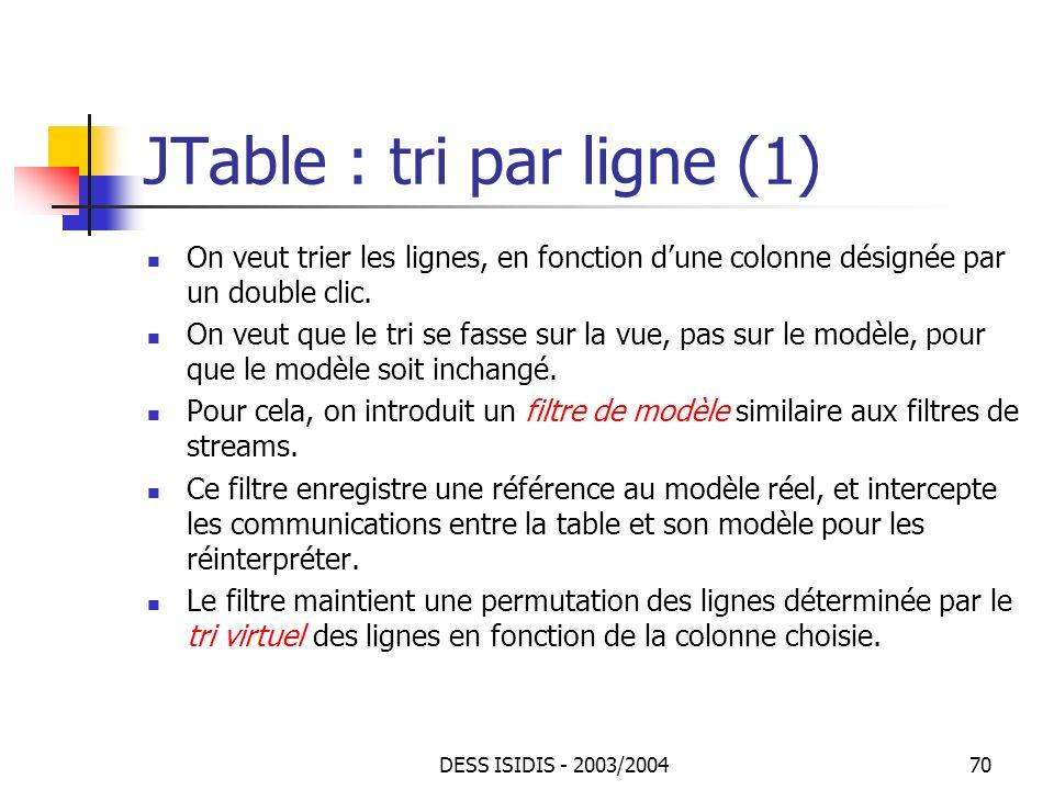 JTable : tri par ligne (1)