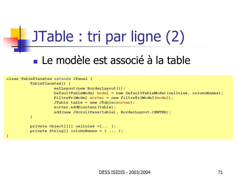 JTable : tri par ligne (2)