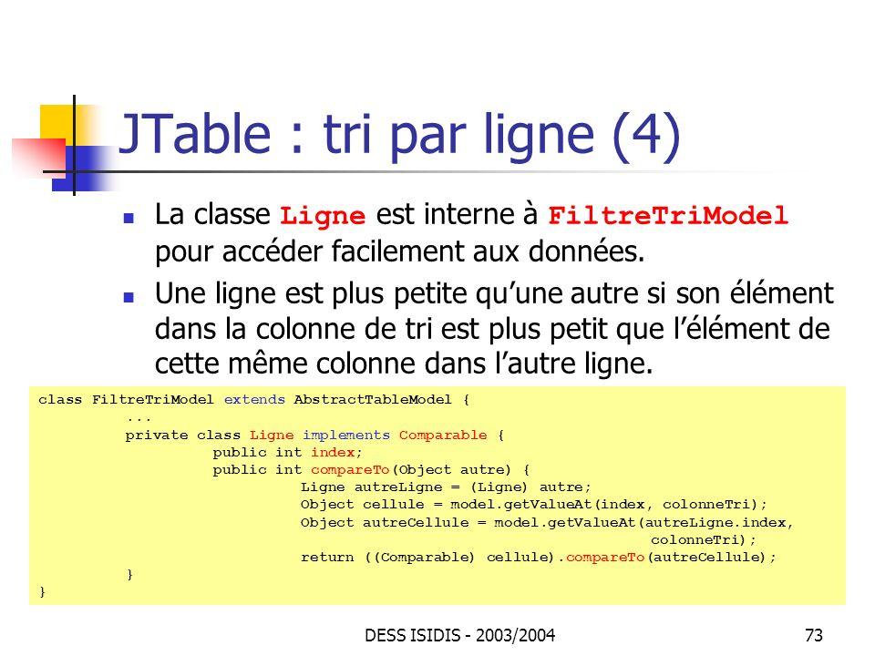 JTable : tri par ligne (4)
