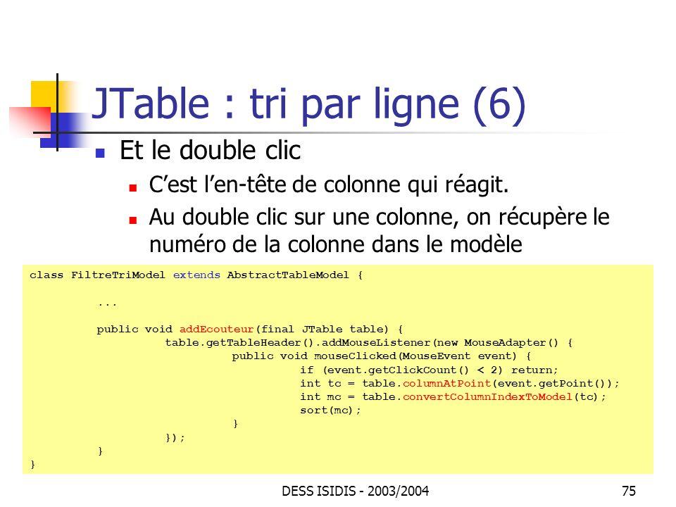 JTable : tri par ligne (6)