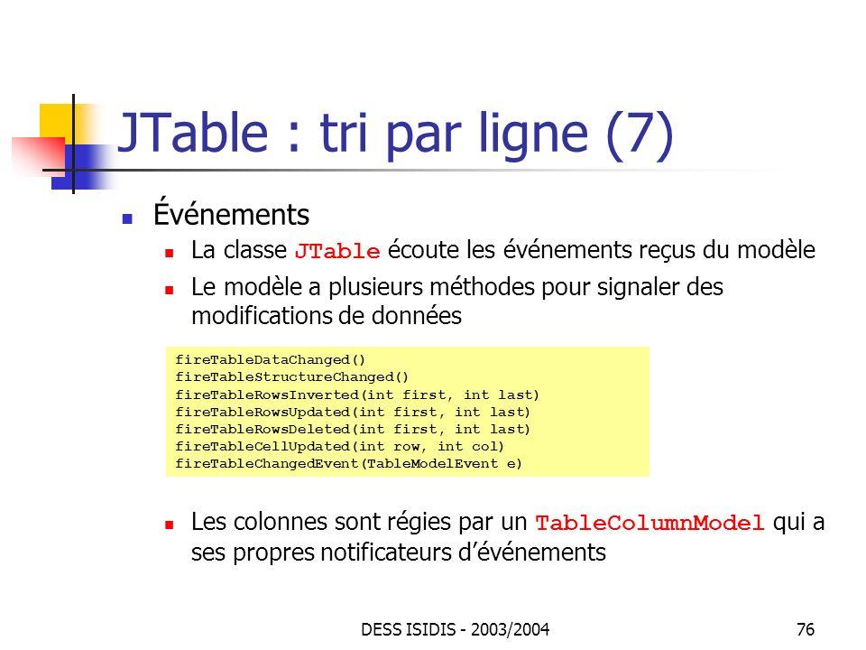 JTable : tri par ligne (7)