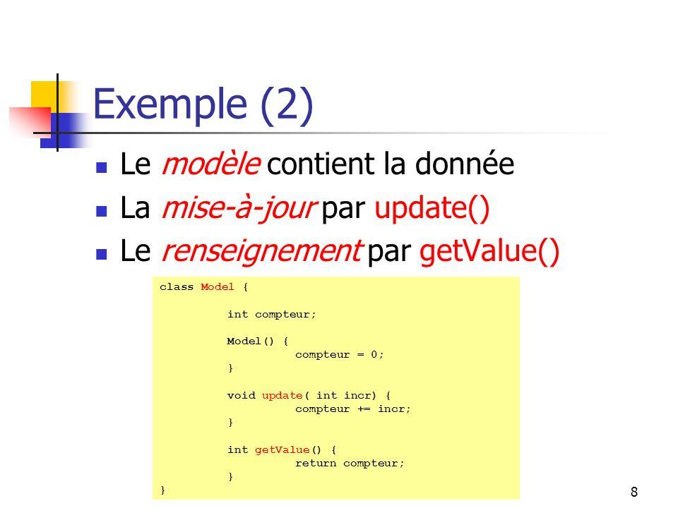 Exemple (2) Le modèle contient la donnée La mise-à-jour par update()