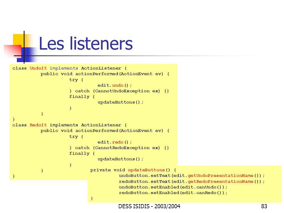 Les listeners DESS ISIDIS - 2003/2004