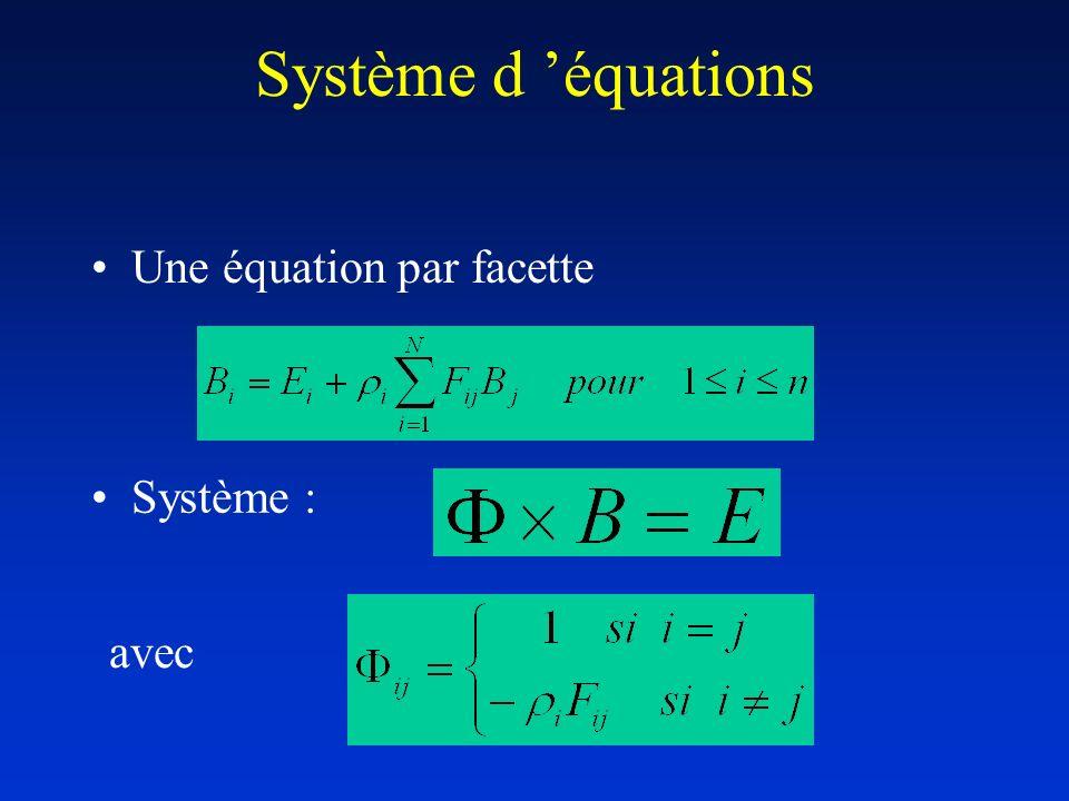 Système d 'équations Une équation par facette Système : avec