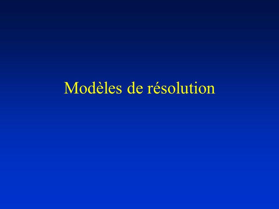 Modèles de résolution