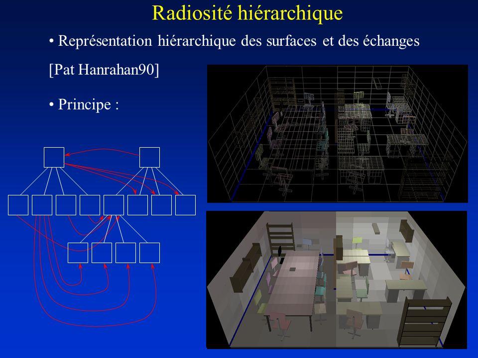 Radiosité hiérarchique